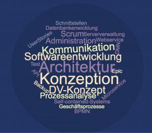 Konzeption Kommunikation DV-Konzept Scrum UserStories Epic Architektur Self-contained-Systems Webservice Softwareentwicklung Datenbankenwicklung Schnittstellen Test API Microservice Administration Serververwaltung Backup Prozessanalyse Geschäftsprozesse BPMN DMN